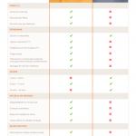 Que diferenças há entre o Smartick e outros métodos como o Kumon?